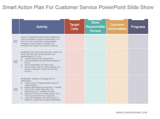 smart action plan for customer service powerpoint slide
