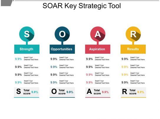 Soar Key Strategic Tool Powerpoint Templates Powerpoint