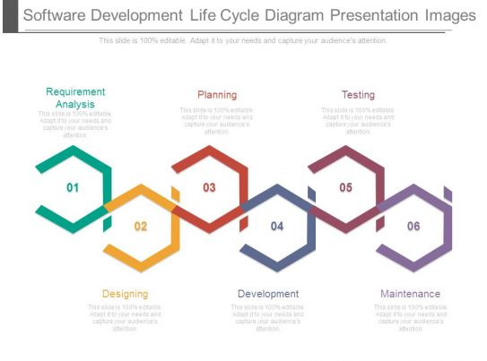 Software Development Life Cycle Diagram Presentation Images