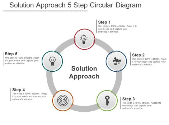 solution approach 5 step circular diagram ppt infographic template