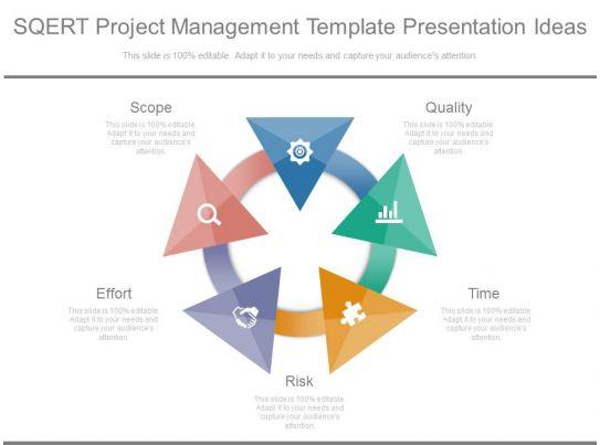 best ideas about management paper presentation topics management paper presentation topics