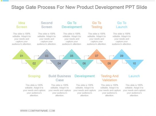 stage gate process for new product development ppt slide