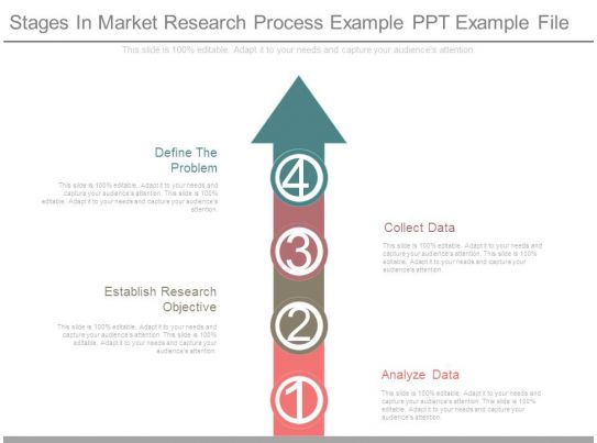 Marketing research process stages