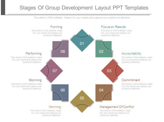 stages of group development layout ppt templates