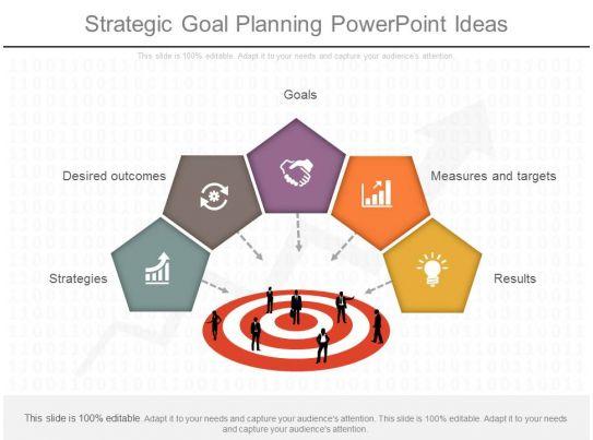 strategic business planning ideas