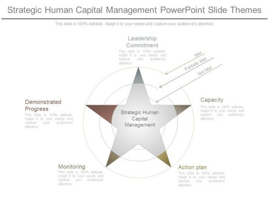 Strategic human capital management powerpoint slide themes for Human capital strategic plan template