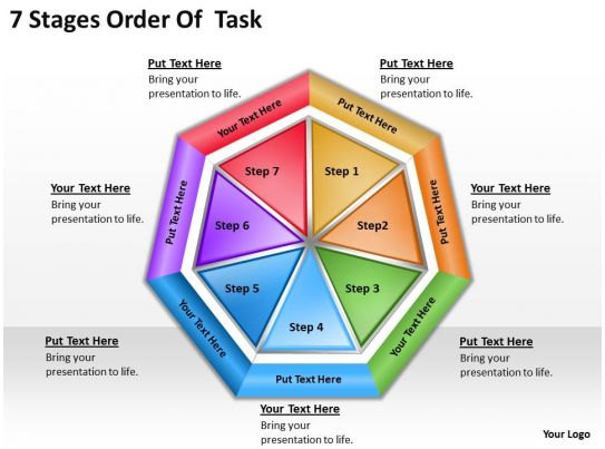 Strategic management consulting 7 stages order of task for Task order management plan template