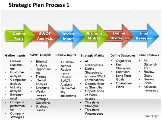 Strategy plan template powerpoint targergolden dragon strategy plan template powerpoint toneelgroepblik Choice Image