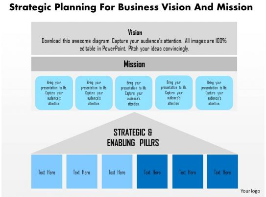 "the importance of mission vision and values to the strategic planning of a company The mission and vision statements are critical to the strategic planning process   mission is a statement that specifies an organization's purpose or ""reason."