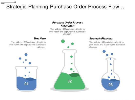 Strategic Planning Purchase Order Process Flow Chart Timeline Cpb