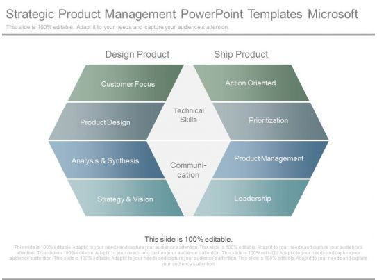 strategic product management powerpoint templates microsoft. Black Bedroom Furniture Sets. Home Design Ideas