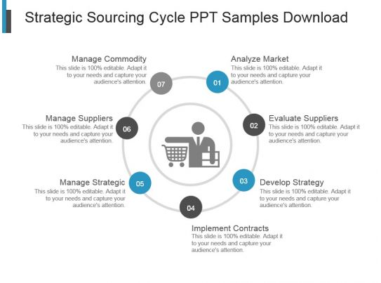 strategic sourcing thesis