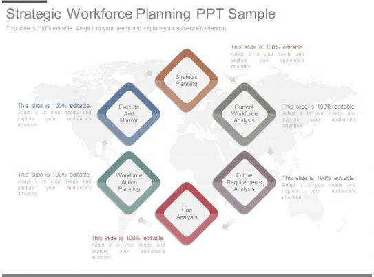 Strategic workforce planning ppt sample powerpoint for Workforce planning template download