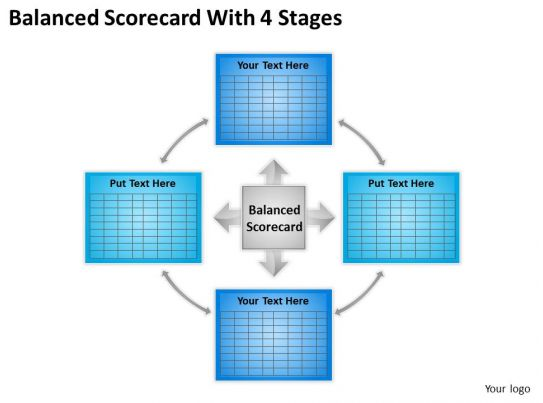 strategy balanced scorecard with 4 stages powerpoint