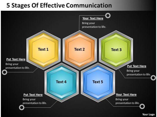 Effective Communication Powerpoint Communication Powerpoint
