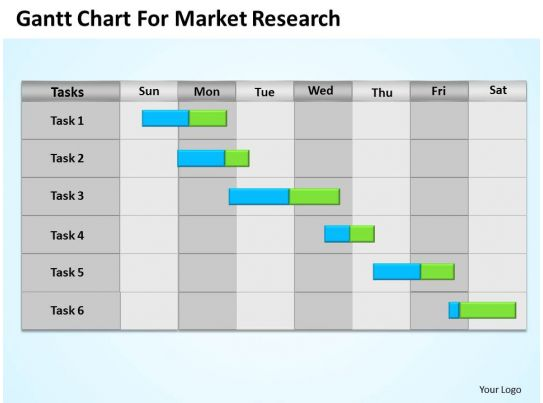 strategy gantt chart for market research powerpoint