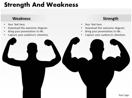 strength and weaknesses 38