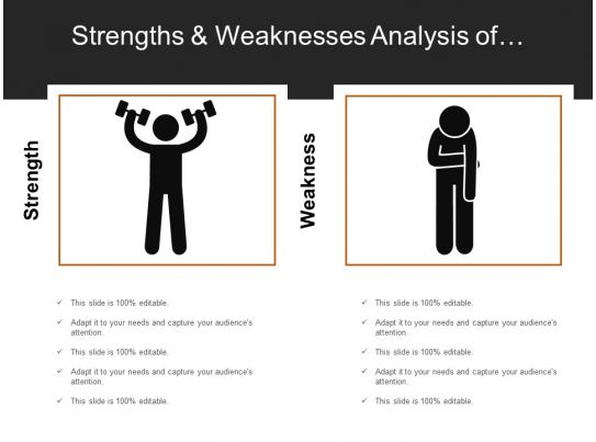 Strengths And Weaknesses Analysis Of Employee Showing List