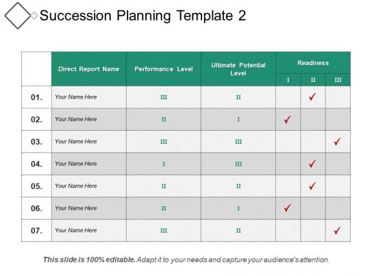 20703593 style essentials 2 compare 7 piece powerpoint for Executive succession planning template