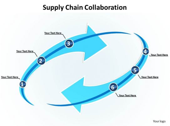 Supply Chain Operations Management With Circling Arrows