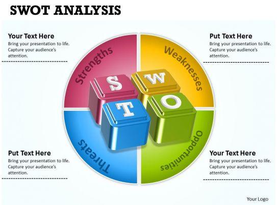 Professional Management Slides Showing Swot Analysis