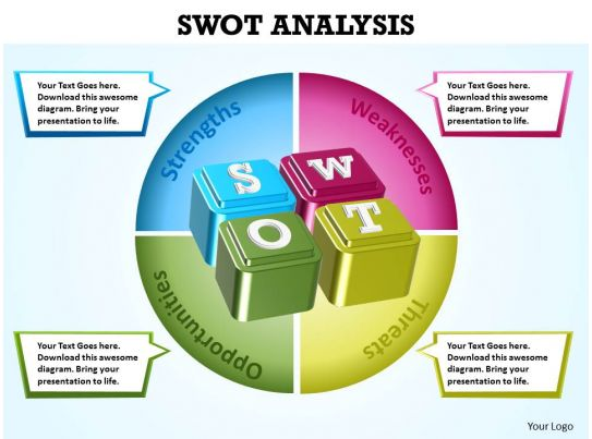 swot framework analysis shown by dice with alphabets written within a circle powerpoint. Black Bedroom Furniture Sets. Home Design Ideas