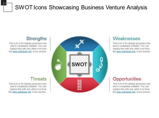 conduct an internal and external environmental analysis for your proposed business 1 conduct an internal and external environmental analysis, and a supply chain analysis for your proposed new division and its business model create a swot table summarizing your findings.