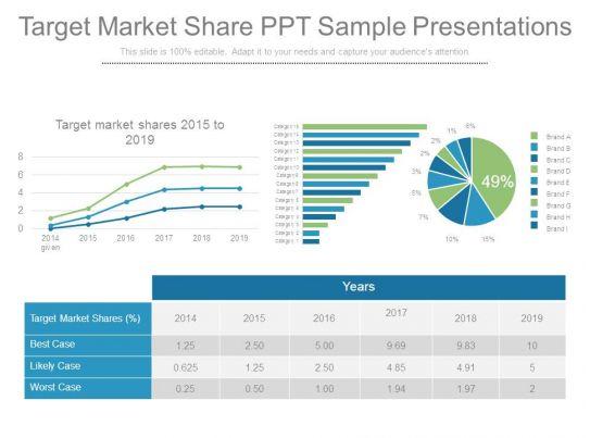 award winning corporate slides showing target market share ppt