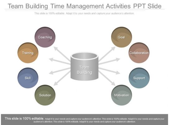 Team Building Time Management Activities Ppt Slide ...