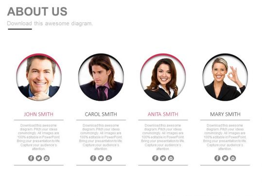 Team Introduction In About Us Powerpoint Slides