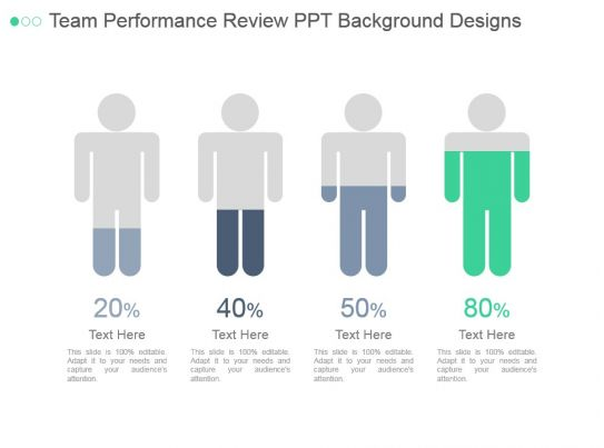 team performance appraisal system ppt Performance evaluation powerpoint slides include topics such as: 4 benefits and 11 additional values of performance appraisals, performance interviews, ground.