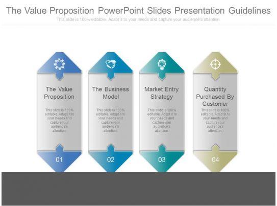 the value proposition powerpoint slides presentation