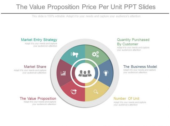 Value proposition template ppt value proposition powerpoint template the value proposition price per unit ppt slides value proposition template ppt wajeb Choice Image