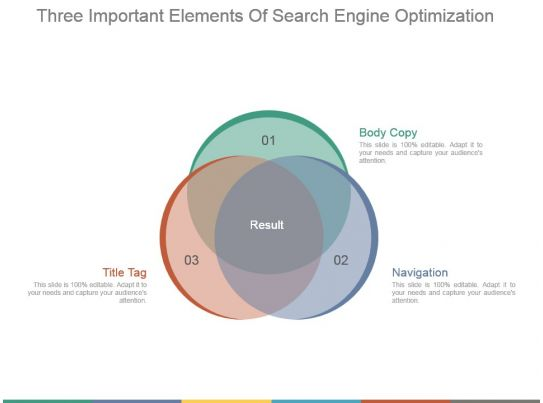 three important elements of search engine optimization powerpoint show powerpoint presentation. Black Bedroom Furniture Sets. Home Design Ideas