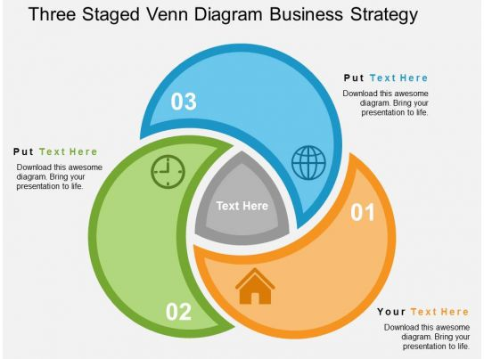 three staged venn diagram business strategy flat
