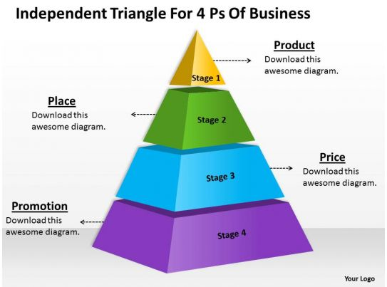 timeline chart triangle for 4 ps of business powerpoint
