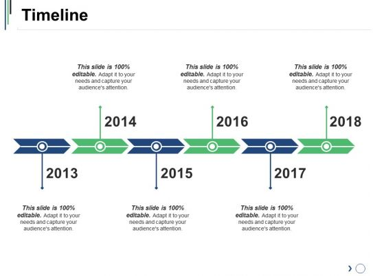 timeline example of great ppt template presentation sample of