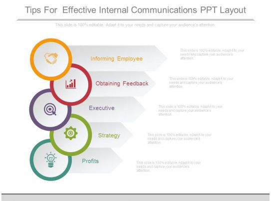 Tips For Effective Internal Communications Ppt Layout