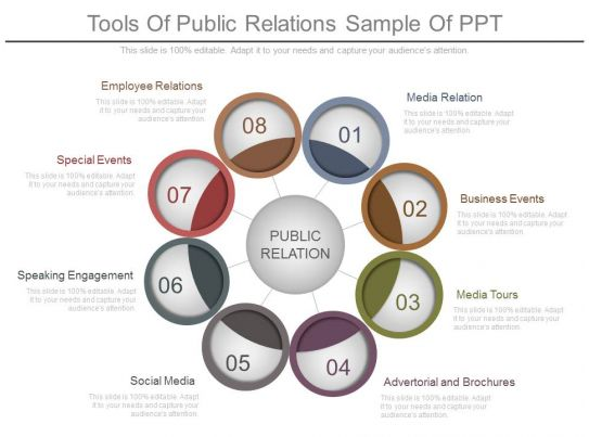 Tools of public relations sample of ppt for Public relations plan template free