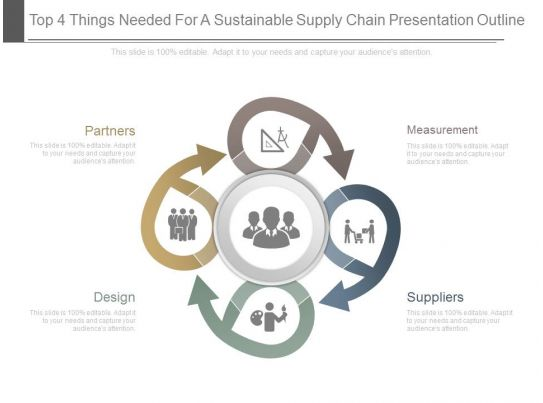 """thesis statement for top of the food chain Treating supply chain management as a strategic variable these savvy managers recognize two important  cessful"""" food manufacturer aggressively marketed vendor."""