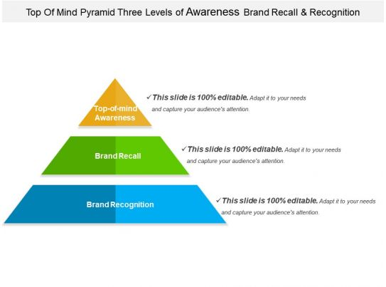 52493658 Style Layered Pyramid 3 Piece Powerpoint