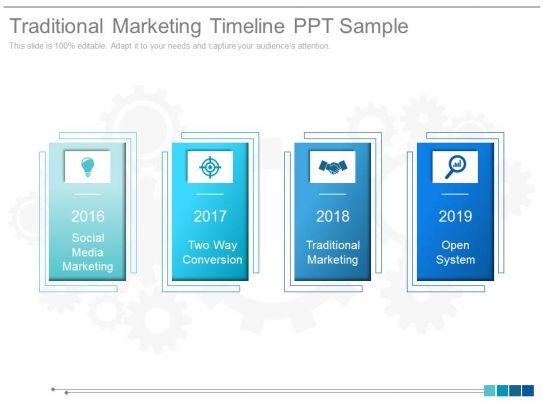 traditional marketing timeline ppt sample. Black Bedroom Furniture Sets. Home Design Ideas