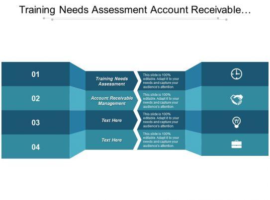 Training Needs Assessment Account Receivable Management ...