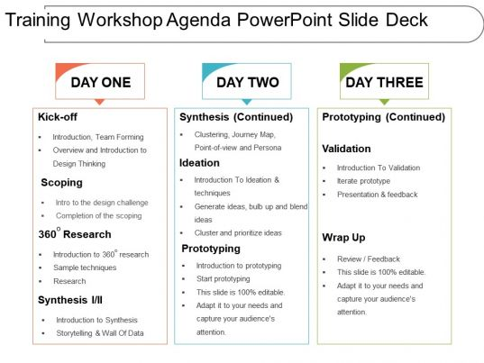 Training Workshop Agenda Powerpoint Slide Deck | PowerPoint ...