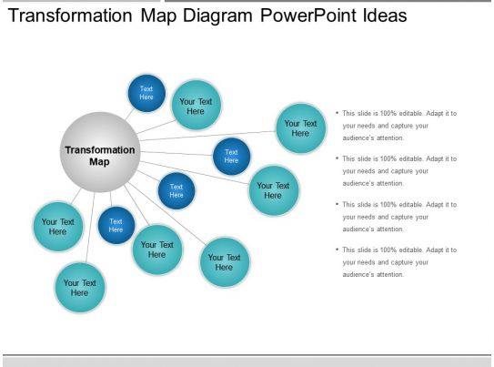 Transformation Map Diagram Powerpoint Ideas