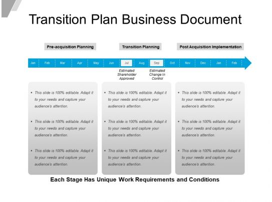 Transition plan business document powerpoint templates for Business process transition plan template