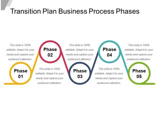 business process transition plan template - 97803544 style circular zig zag 5 piece powerpoint
