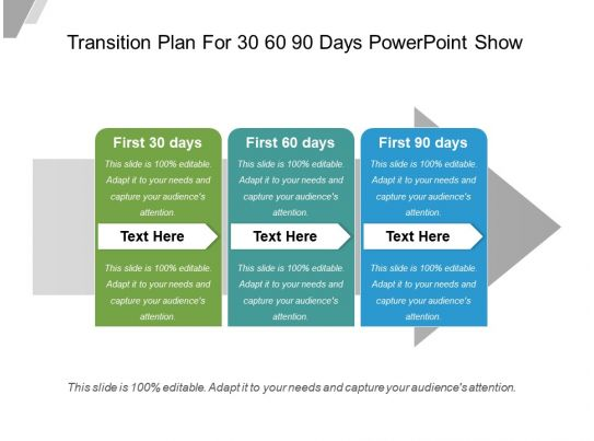 transition plan for 30 60 90 days powerpoint show