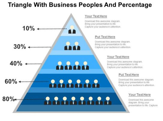 Triangle With Business Peoples And Percentage Flat