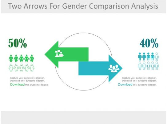 two arrows for gender comparison analysis powerpoint